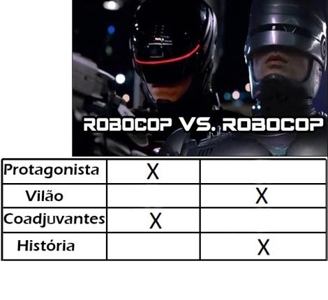 robocop-vs